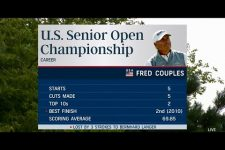 Fred Couples Practice Round @ The 2021 U S  Senior Open Championship